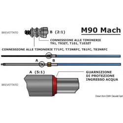 Câble M90 Mach
