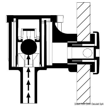 Event carburant Fuel Lock