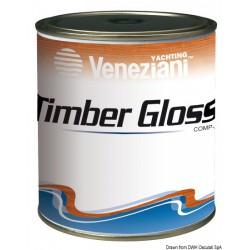 Timber Gloss
