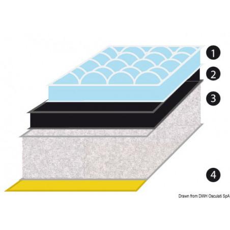 Plaque antibruit matelassé fibre de verre