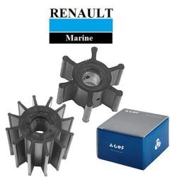 Turbines pour pompes RENAULT