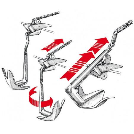 Jonction chaîne/ancre articulée